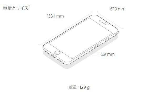 iPhone6 サイズ