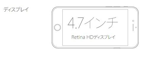 iPhone6 ディスプレイ