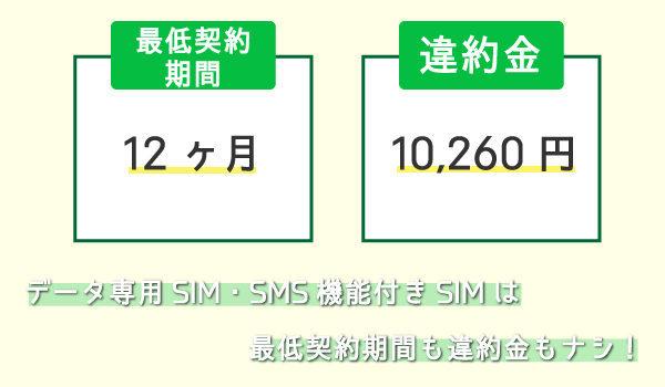 ラインモバイルの音声通話付きSIMは手数料が発生する