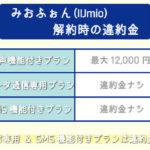みおふぉん(IIJmio)の解約方法!退会手数料とMNP転出手数料やSIMカード返却まで